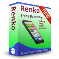 Renko Trade Panel