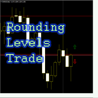 Rounding Levels Trade
