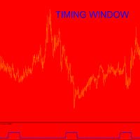 TimingWindow