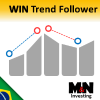 WIN Ibovespa Trend Follower