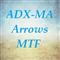 ADX MA Arrows MTF