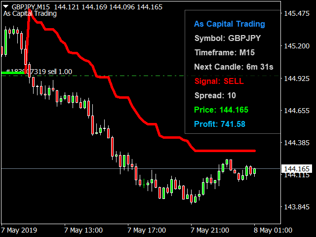 As Capital Line