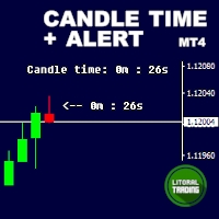 LT Candle Time with Alert