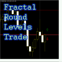 Fractal Round Levels Trade