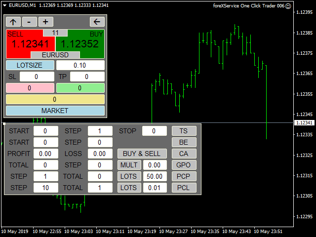 One Click Trader MT5 Demo