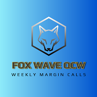 Weekly Margin Calls Levels trial