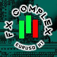 FX Complex EURUSD