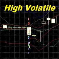High Volatile