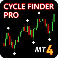 Cycle Finder Pro