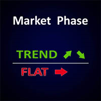 Market Phase Index MT4