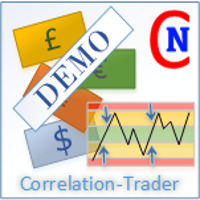 Netsrac Correlation Trader DEMO