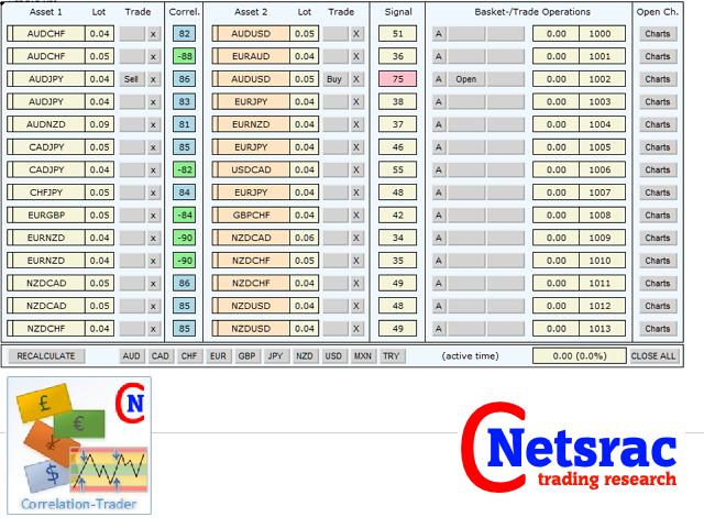 Netsrac Correlation Trader