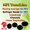 Afx MFI Trendline