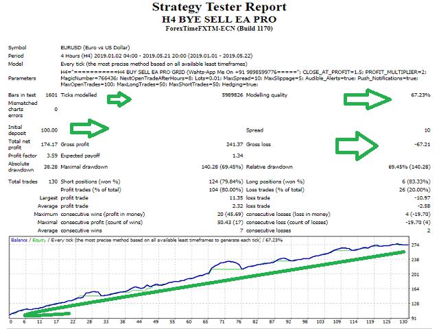 H4 Buy Sell Ea Pro