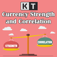KT Currency Strength and Correlation