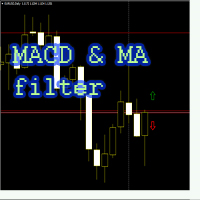MACD and MA filter