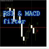 RSI and MACD filter