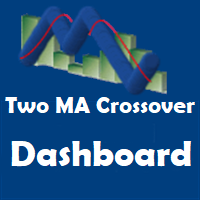 Two MA Crossover DashboardMT4