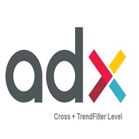 ADX Cross Trend Filter Alert