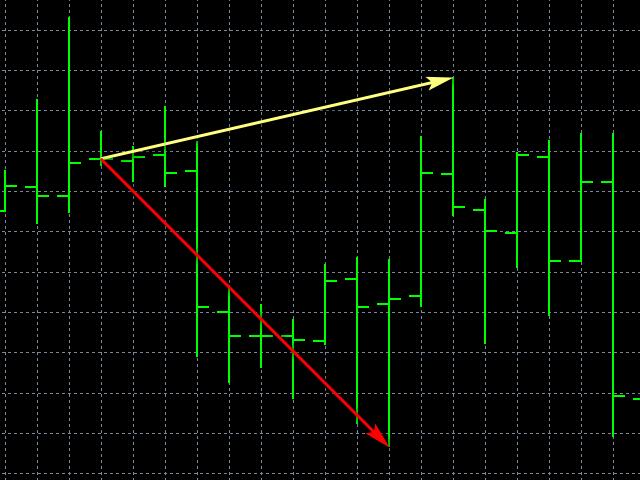 AIS Optimal Duration Transaction MT4