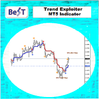 BeST Trend Exploiter MT5