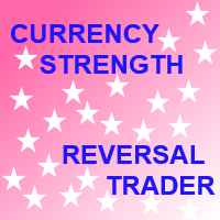 Currency Strength Reversal Trader