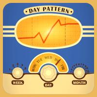 Day Pattern