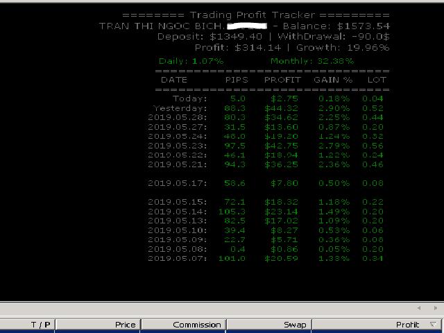 Forex profit tracker