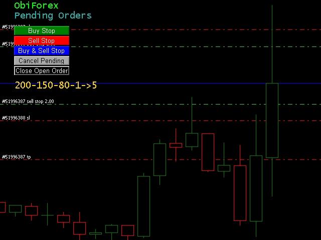 ObiForex Pending Orders