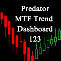 Predator FX58 Trend DashBoard 123