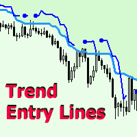 Trend Entry Lines