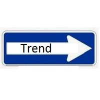 TrendSupRes