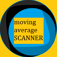 Moving Average Scanner
