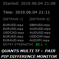 Multiple Currency Strength Quants