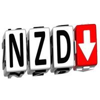 NZD Expert Advisor