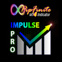 PipFinite Impulse PRO