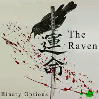 The Raven Binary Options Indicator