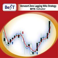 BeST Vervoort Zero Lagging MAs Strategy MT5