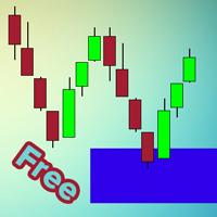 Buy Sell zones x2 free