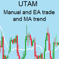 Manual and EA trade and MA trend