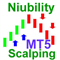 Niubility Scalping For MT5