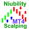 Niubility Scalping