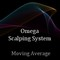 Omega Scalping System Moving Average MT5