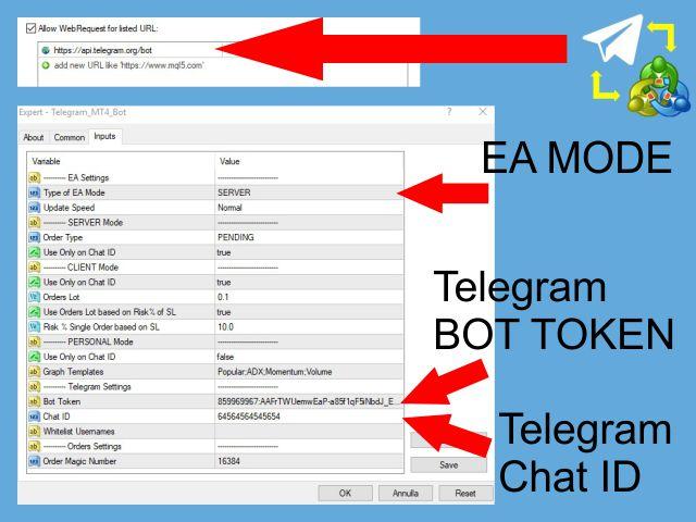 Notifiche e segnali Easy Telegram da qualsiasi avviso popup mt4 forex fx | eBay