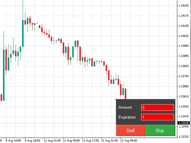Where to buy binary options