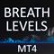 Breath Levels MT4