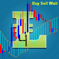 BUY or SELL or WAIT MT5