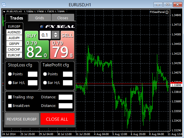 Forex trading utilities