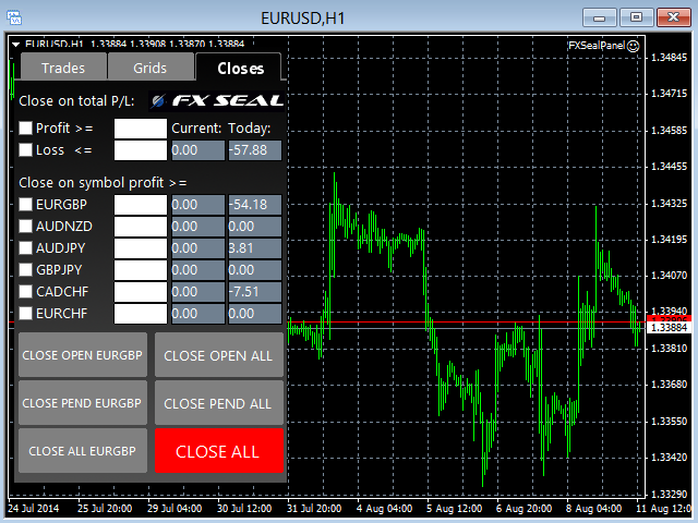 Forex click