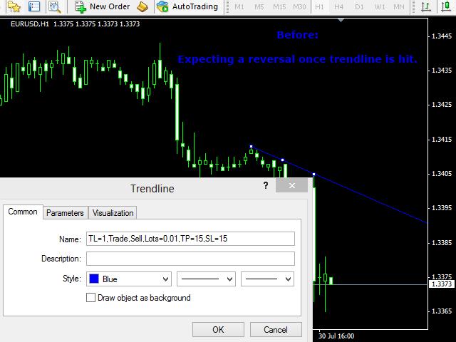 MQL Trendline EA